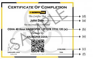 OSHA training certificate