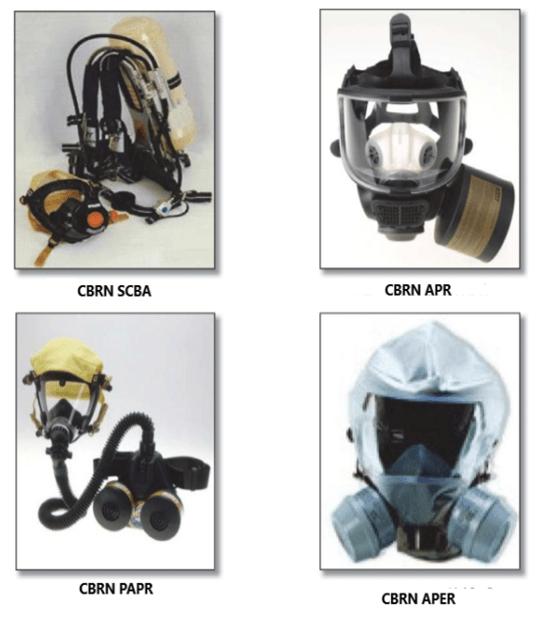 NIOSH CBRN Respiratory Protection Requirements
