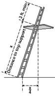 Portable Ladder Safety