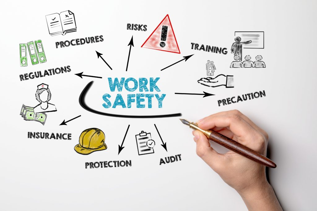 Prioritizing Workplace Safety
